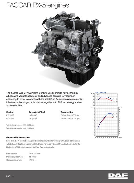 DAF-PACCAR-PX-5-engines